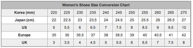 Correct Shoe Size Converter